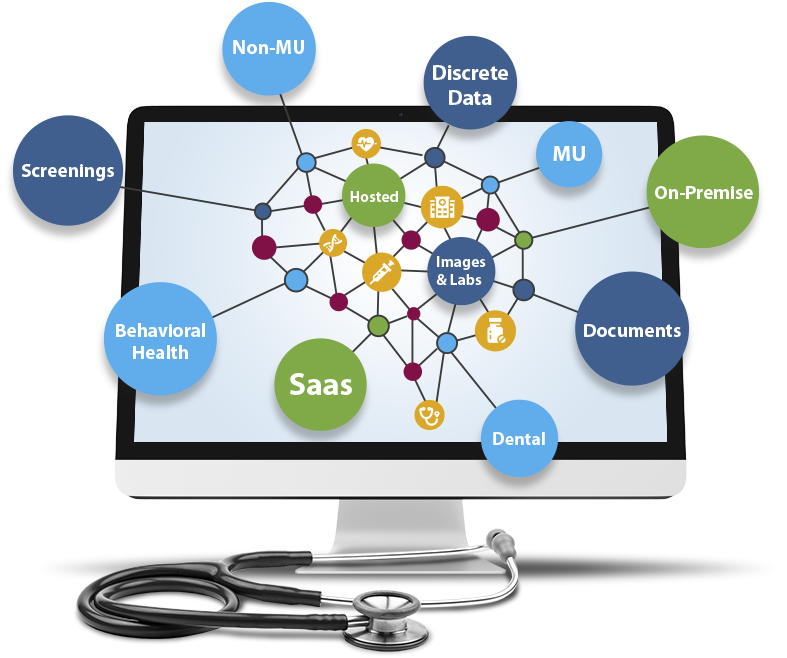The types of data supported by Smartlink Health coming out of the screen of a laptop.